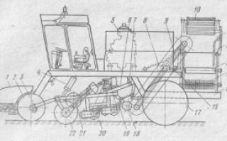 Корнеуборочная самоходная машина КС-6Б: схема и регулировка