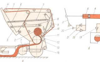 Рулонный пресс-подборщик ПРП-1-6: устройство и регулировка