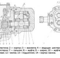 Масляной насос для трактора Т-25 и привод