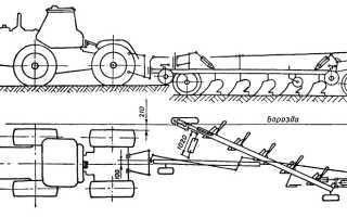 Дисковая борона БД-10: схема и регулировка
