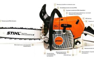 Бензопилы Штиль (Stihl) 180 — характеристики, ремонт и регулировка