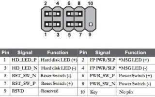Пум 500 — все про мини-погрузчик: производитель, технические характеристики, вес, двигатель, инструкция по ремонту. Отзывы владельцев