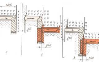 Скоростная жатка ЖНС-6-12: устройство и схема
