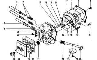 Принцип работы карбюратора бензопилы хускварна — Спецтехника