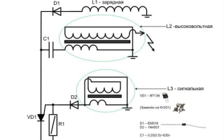 Зажигание на бензопиле — устройство, регулировка, катушка