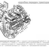 Как переключить передачи в тракторе Т-40
