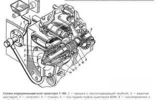 Реверс Т-40: принцип работы и схема