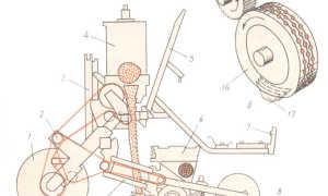 Свекловичная тракторная сеялка ССТ-12 и ССТ-8: схема и нормы высева