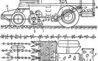Корнеуборочная самоходная машина РКС-6: схема и регулировка