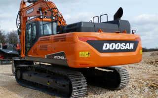Экскаватор Doosan DX340LCA. Технические характеристики, цены и аналоги